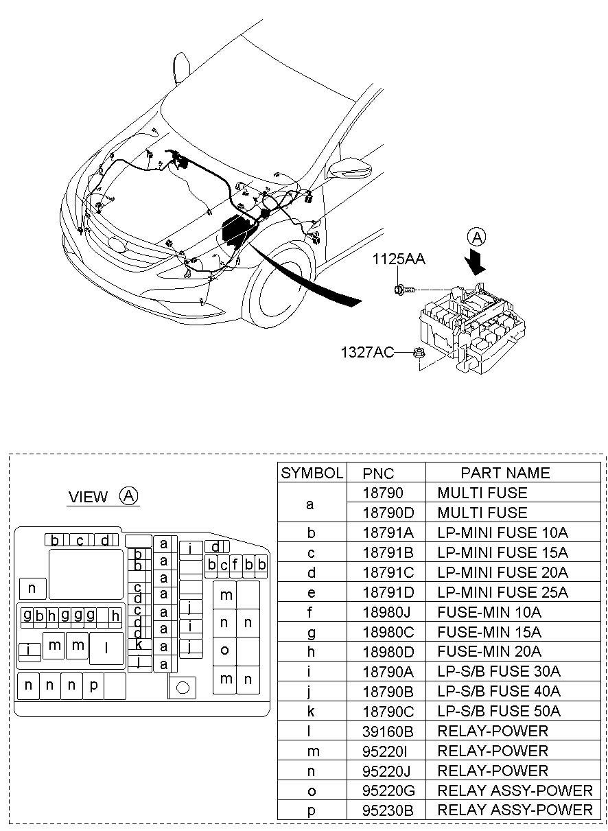 Fuse Box Hyundai Sonata 2011 Free Wiring Diagram For You Of A 99 Montana Relay