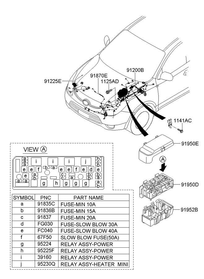 hyundai veracruz fuse panel diagram  hyundai  free engine